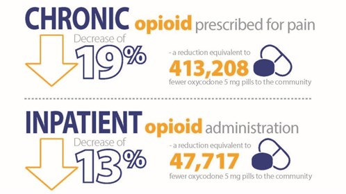 6340_Quality -Page -Opioid -Infographic -2_V1